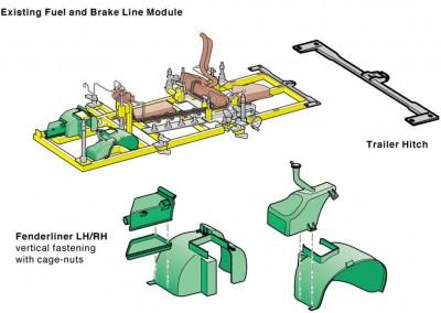 Concepts-Modules-17
