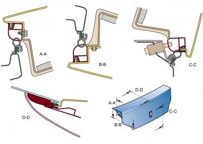 Concepts-Modules-43