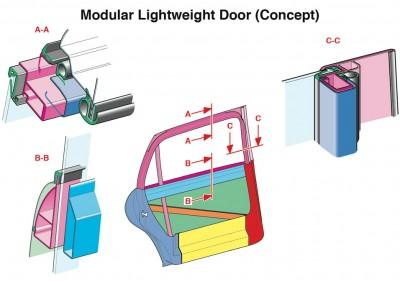 Concepts-Modules-50