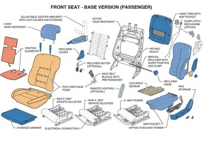 Documents-Seating-9